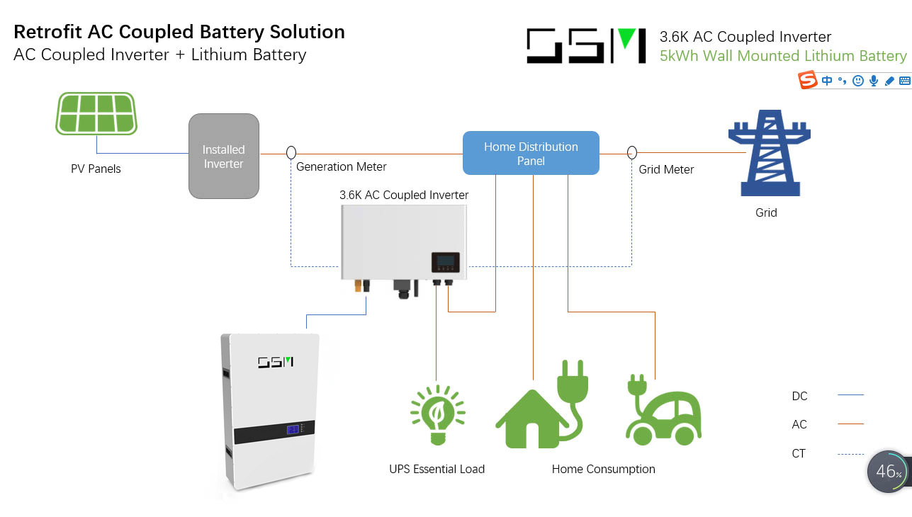 ac coupled 10kwh battery 48v