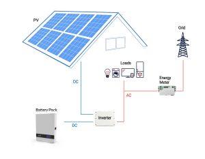 48v solar battery pack