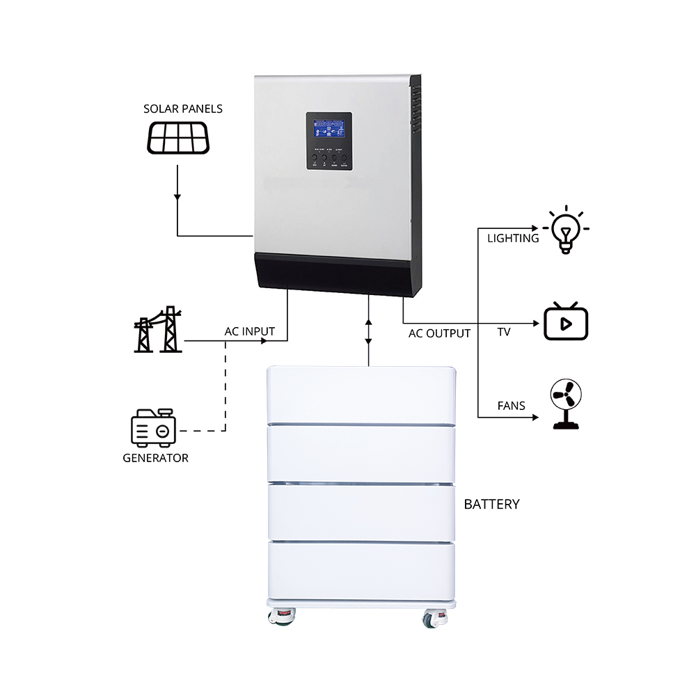 energy storage battery with inverter